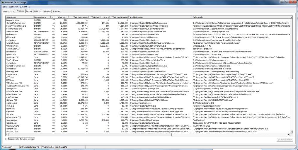 processes.jpg